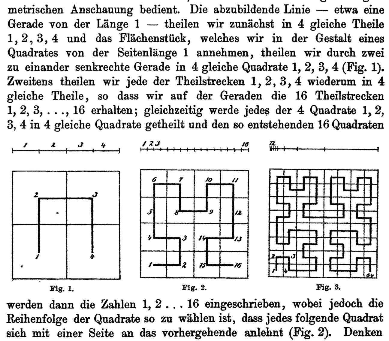 Hilbert Illustrates Construction of Hilbert Curve