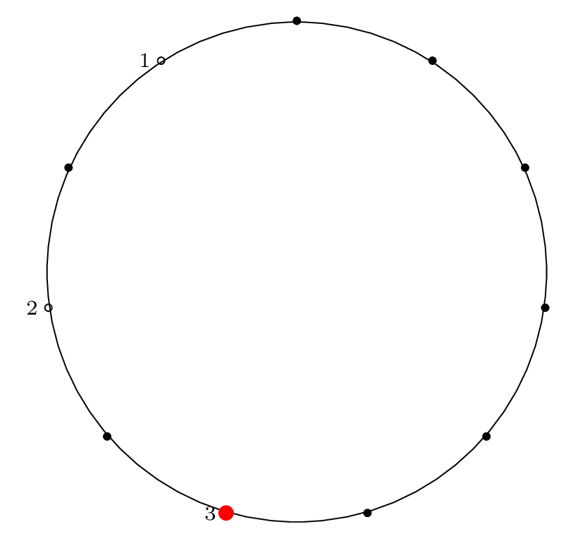 step 3 of josephus circle n = 11 m = 2 labeled by removal order