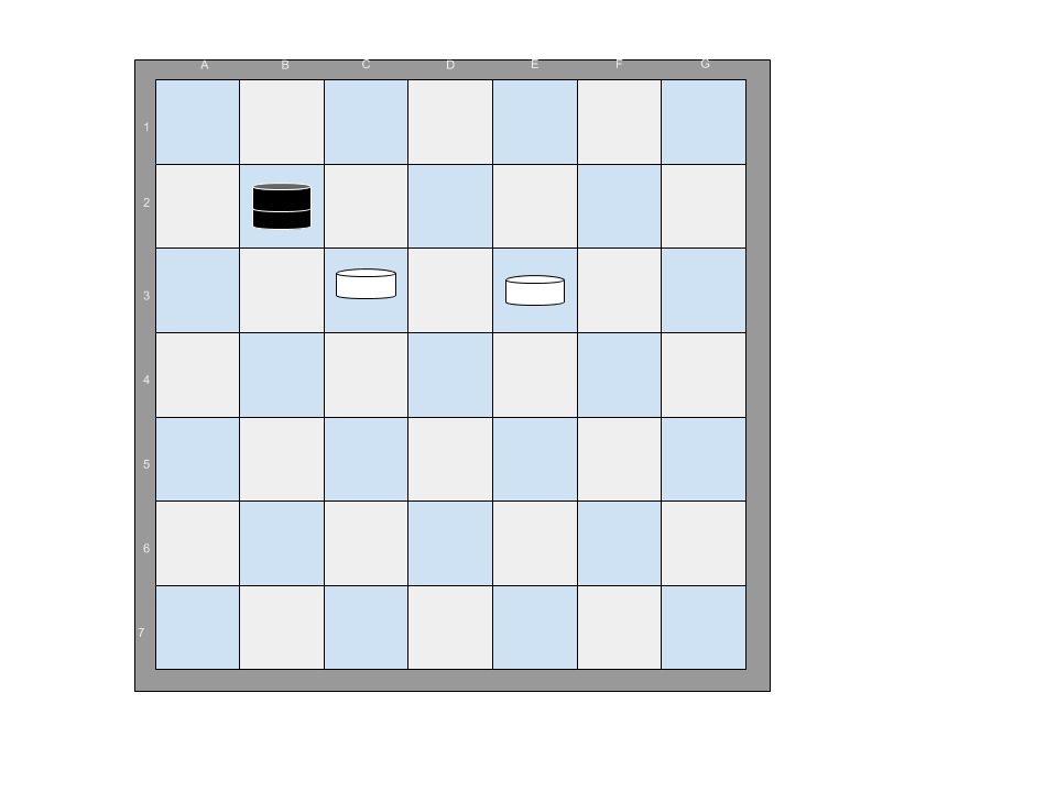 Checkerboard 1 - demonstrate solution