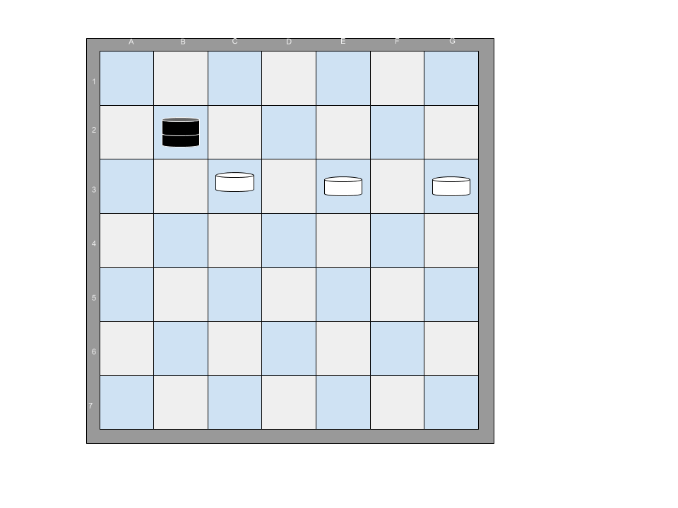 Checkerboard 2 - demonstrate no solution