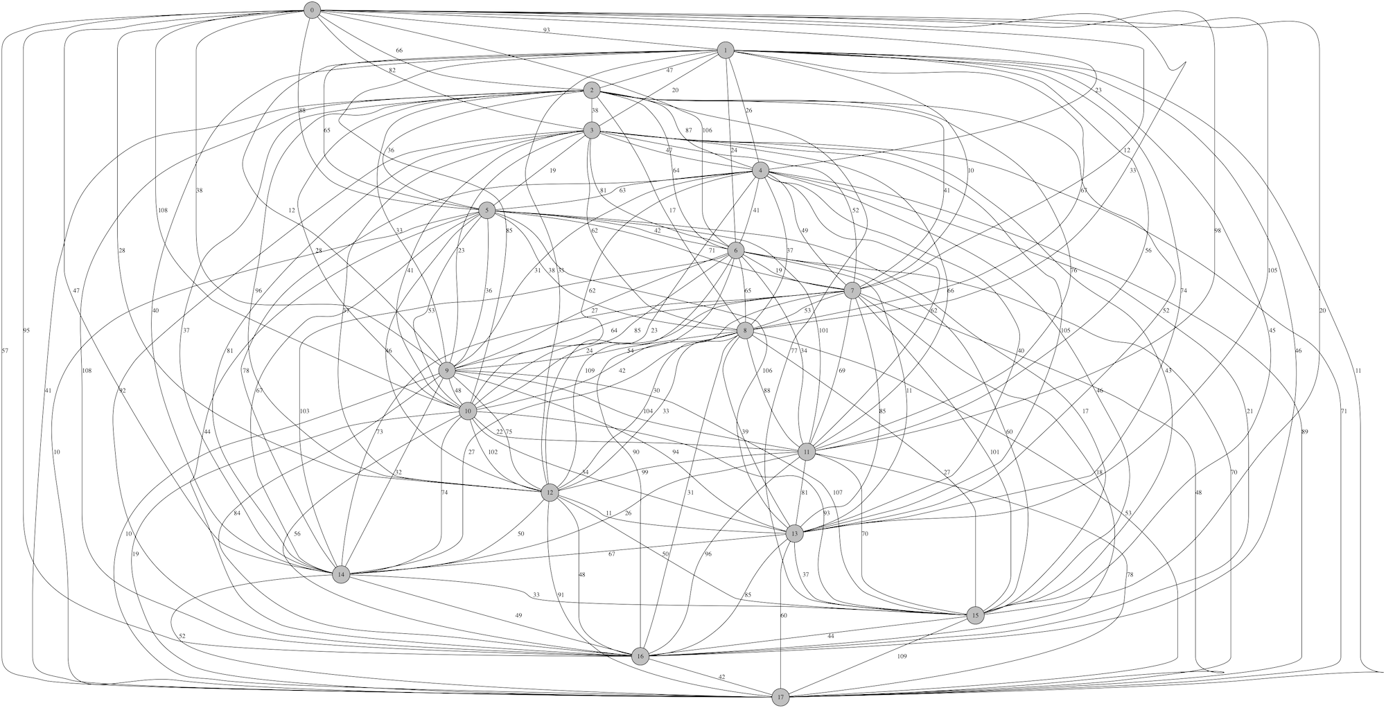 TSP graph with 18 nodes