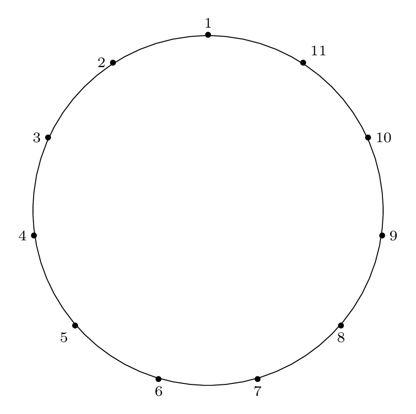 josephus circle n = 11 m = 2 labeled by circle location